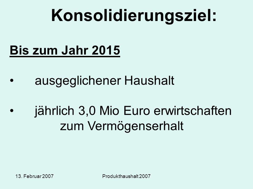 13. Februar 2007Produkthaushalt 2007 Konsolidierungsziel: Bis zum Jahr 2015 ausgeglichener Haushalt jährlich 3,0 Mio Euro erwirtschaften zum Vermögens