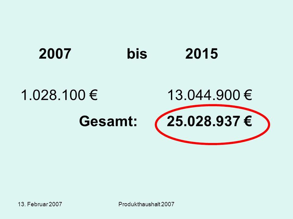 13. Februar 2007Produkthaushalt 2007 2007bis2015 1.028.100 €13.044.900 € Gesamt: 25.028.937 €