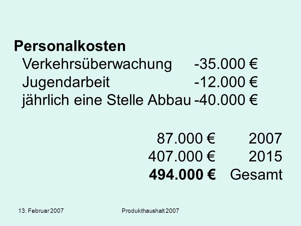 13. Februar 2007Produkthaushalt 2007 Personalkosten Verkehrsüberwachung-35.000 € Jugendarbeit-12.000 € jährlich eine Stelle Abbau-40.000 € 87.000 € 20