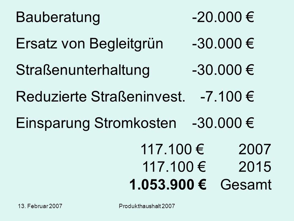 13. Februar 2007Produkthaushalt 2007 Bauberatung-20.000 € Ersatz von Begleitgrün-30.000 € Straßenunterhaltung-30.000 € Reduzierte Straßeninvest. -7.10