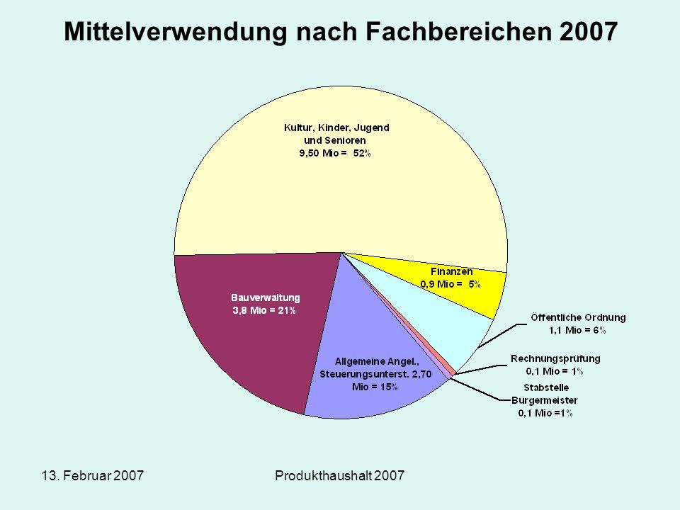 13. Februar 2007Produkthaushalt 2007 Mittelverwendung nach Fachbereichen 2007