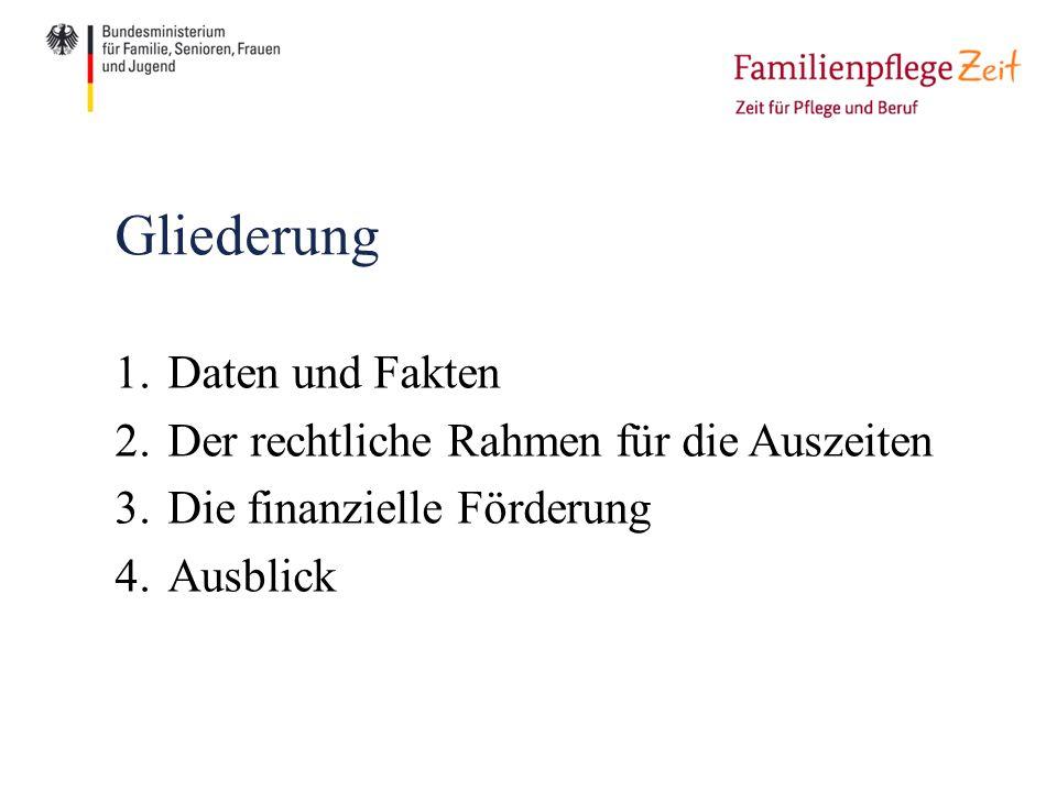1.Daten und Fakten 2.Der rechtliche Rahmen für die Auszeiten 3.Die finanzielle Förderung 4.Ausblick Gliederung