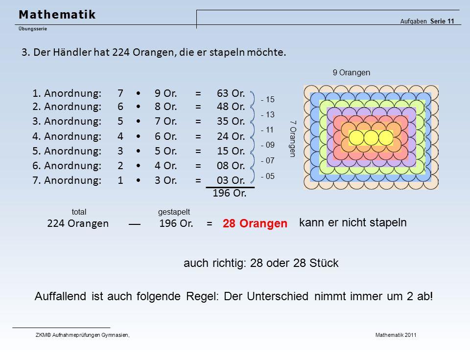 63 Orangen auch richtig: 28 oder 28 Stück 7 Orangen 9 Orangen 1. Anordnung:7  9 Or.=63 Or. 2. Anordnung:6  8 Or.=48 Or. 3. Anordnung:5  7 Or.=35 Or