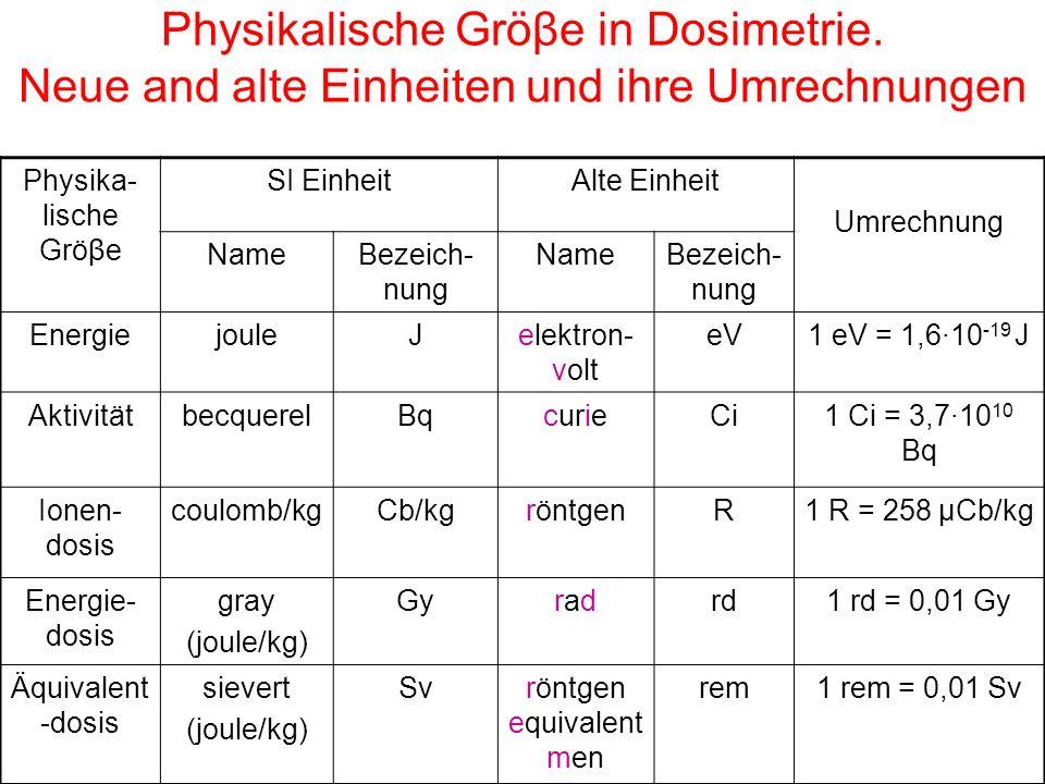 Physikalische Gröβe in Dosimetrie. Neue and alte Einheiten und ihre Umrechnungen Physika- lische Gröβe SI EinheitAlte Einheit Umrechnung NameBezeich-