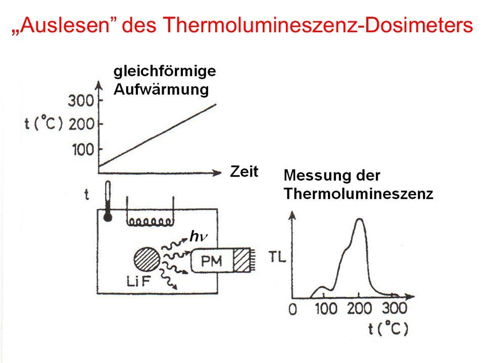 """"""" Auslesen"""" des Thermolumineszenz-Dosimeters"""