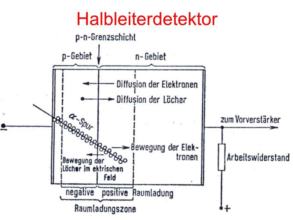 Halbleiterdetektor