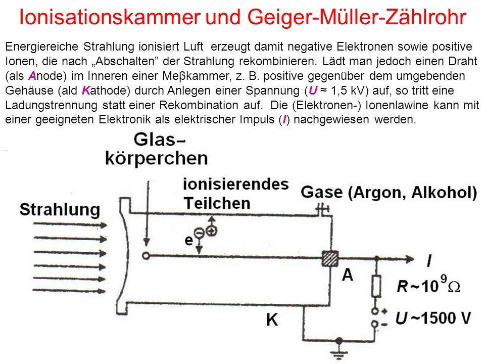 """Ionisationskammer und Geiger-Müller-Zählrohr Energiereiche Strahlung ionisiert Luft erzeugt damit negative Elektronen sowie positive Ionen, die nach """""""