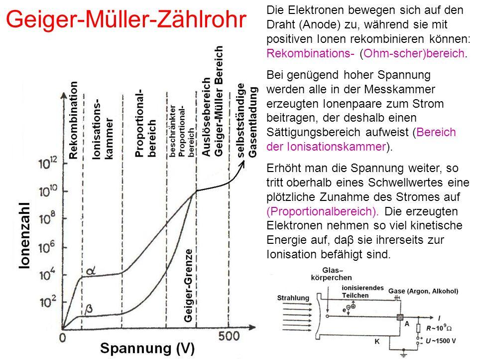 Geiger-Müller-Zählrohr Die Elektronen bewegen sich auf den Draht (Anode) zu, während sie mit positiven Ionen rekombinieren können: Rekombinations- (Oh