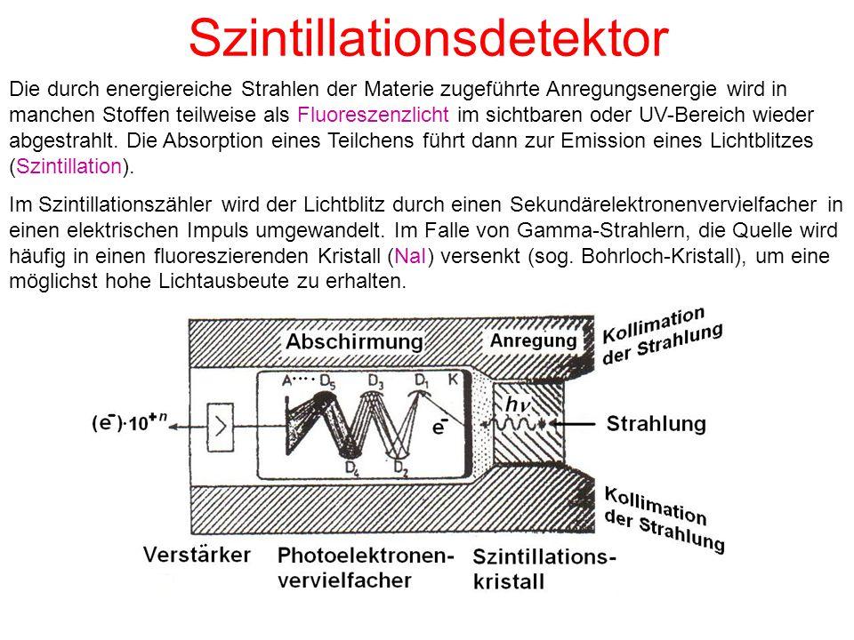 Szintillationsdetektor Die durch energiereiche Strahlen der Materie zugeführte Anregungsenergie wird in manchen Stoffen teilweise als Fluoreszenzlicht