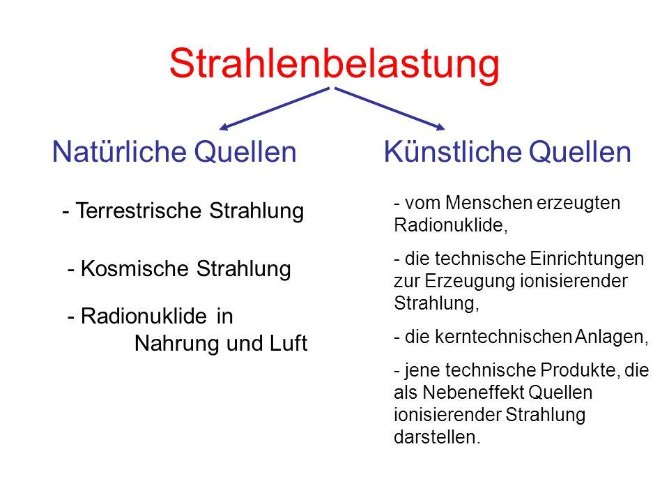 Strahlenbelastung Natürliche QuellenKünstliche Quellen - Terrestrische Strahlung - Kosmische Strahlung - Radionuklide in Nahrung und Luft - vom Mensch
