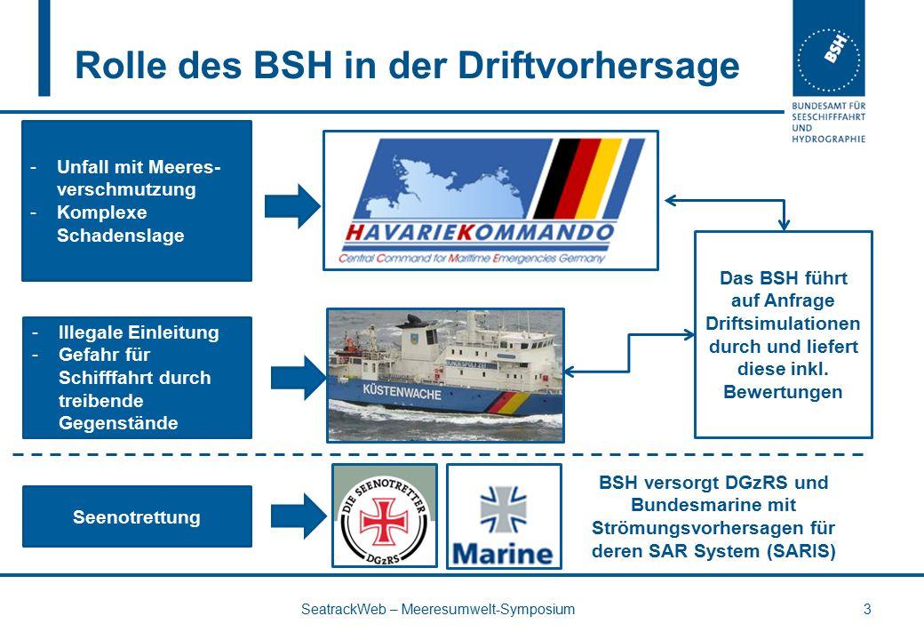 SeatrackWeb – Meeresumwelt-Symposium3 Rolle des BSH in der Driftvorhersage BSH versorgt DGzRS und Bundesmarine mit Strömungsvorhersagen für deren SAR