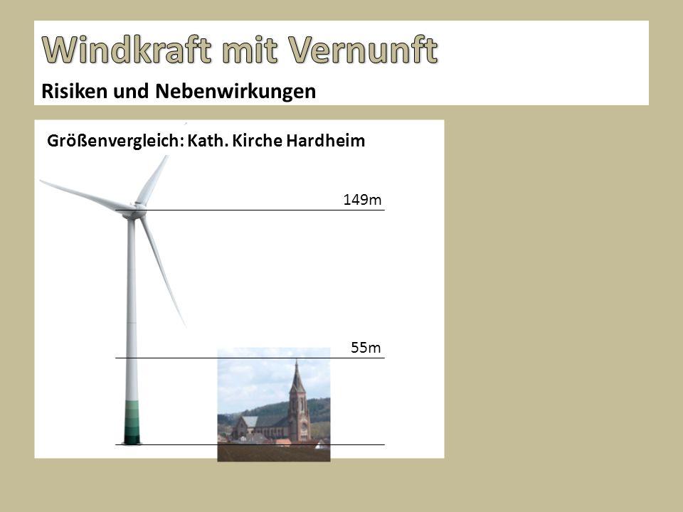 149m 55m Größenvergleich: Kath. Kirche Hardheim