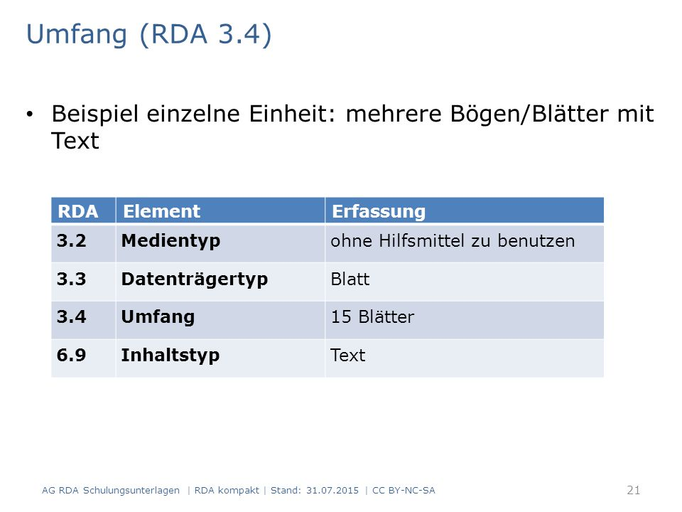 Umfang (RDA 3.4) Beispiel einzelne Einheit: mehrere Bögen/Blätter mit Text RDAElementErfassung 3.2Medientypohne Hilfsmittel zu benutzen 3.3DatenträgertypBlatt 3.4Umfang15 Blätter 6.9InhaltstypText AG RDA Schulungsunterlagen | RDA kompakt | Stand: 31.07.2015 | CC BY-NC-SA 21
