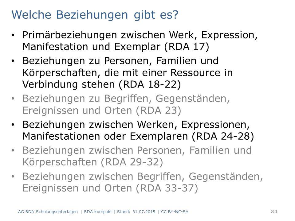 Welche Beziehungen gibt es? Primärbeziehungen zwischen Werk, Expression, Manifestation und Exemplar (RDA 17) Beziehungen zu Personen, Familien und Kör