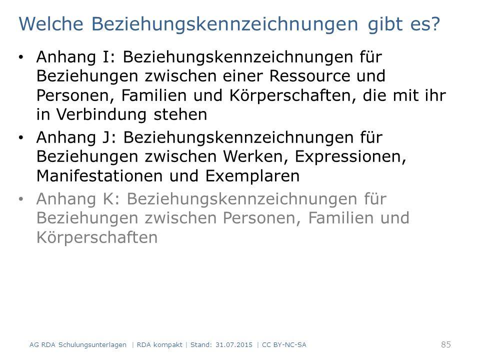 Welche Beziehungskennzeichnungen gibt es? Anhang I: Beziehungskennzeichnungen für Beziehungen zwischen einer Ressource und Personen, Familien und Körp