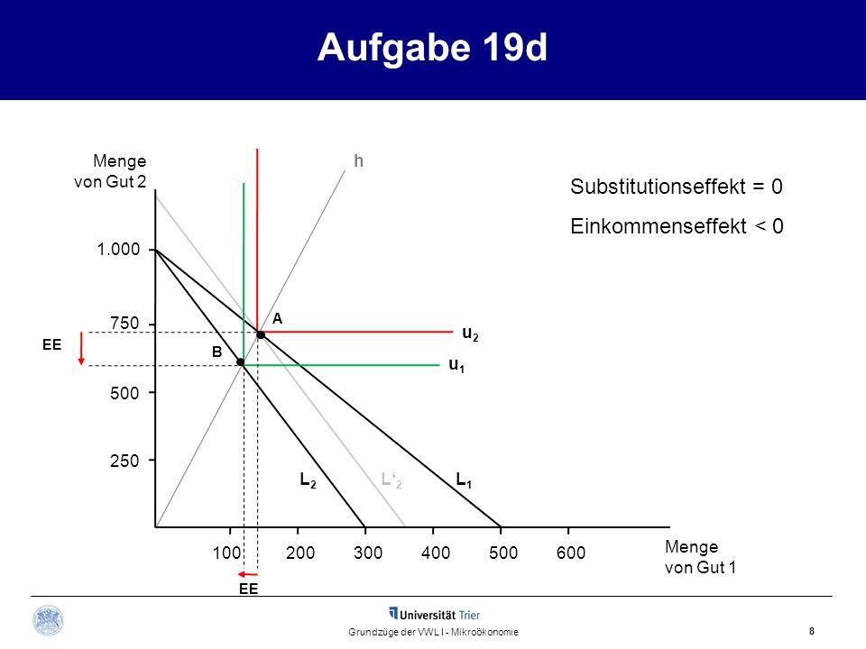 A B Aufgabe 19d Menge von Gut 2 Menge von Gut 1 8 Grundzüge der VWL I - Mikroökonomie h L1L1 200400600100300500 250 500 750 1.000 L2L2 L' 2 Substitutionseffekt = 0 Einkommenseffekt < 0 EE u2u2 u1u1