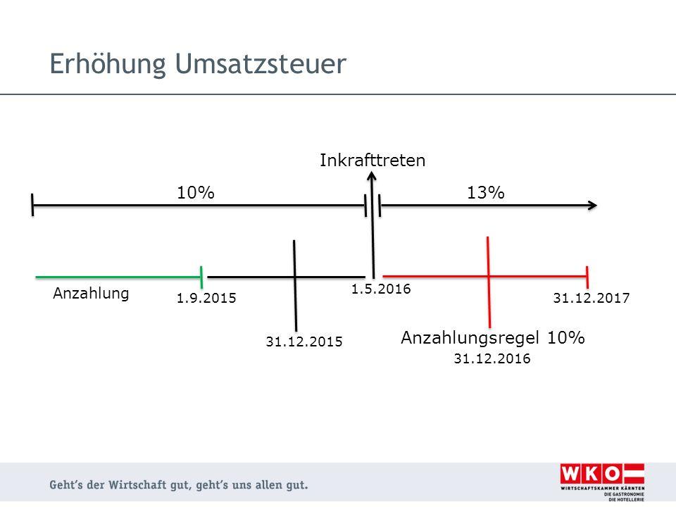 Beispiel 1  Anzahlung wurde geleistet am 15.8.2015 in Höhe von EUR 150,--  Gebucht wurde eine Ski-Opening-Woche vom 10.12.2017 bis zum 17.12.2017 LÖSUNG: UST 10% Erhöhung Umsatzsteuer - Anzahlungen