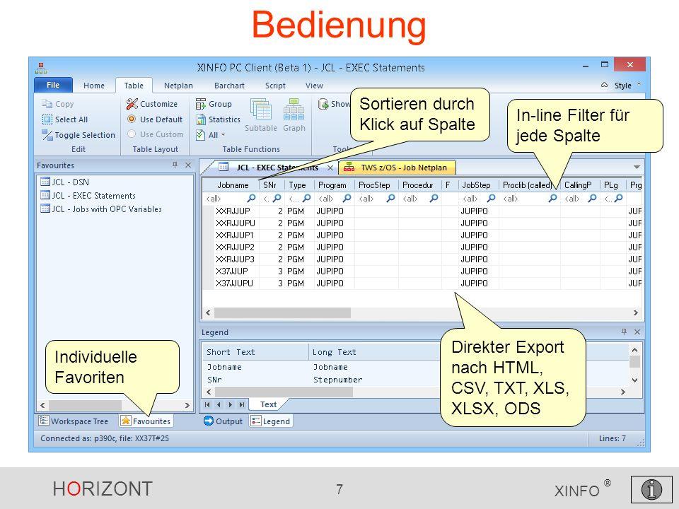 HORIZONT 7 XINFO ® Bedienung Sortieren durch Klick auf Spalte In-line Filter für jede Spalte Individuelle Favoriten Direkter Export nach HTML, CSV, TXT, XLS, XLSX, ODS