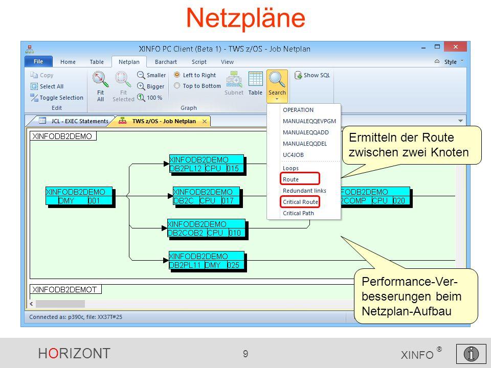 HORIZONT 9 XINFO ® Netzpläne Ermitteln der Route zwischen zwei Knoten Performance-Ver- besserungen beim Netzplan-Aufbau