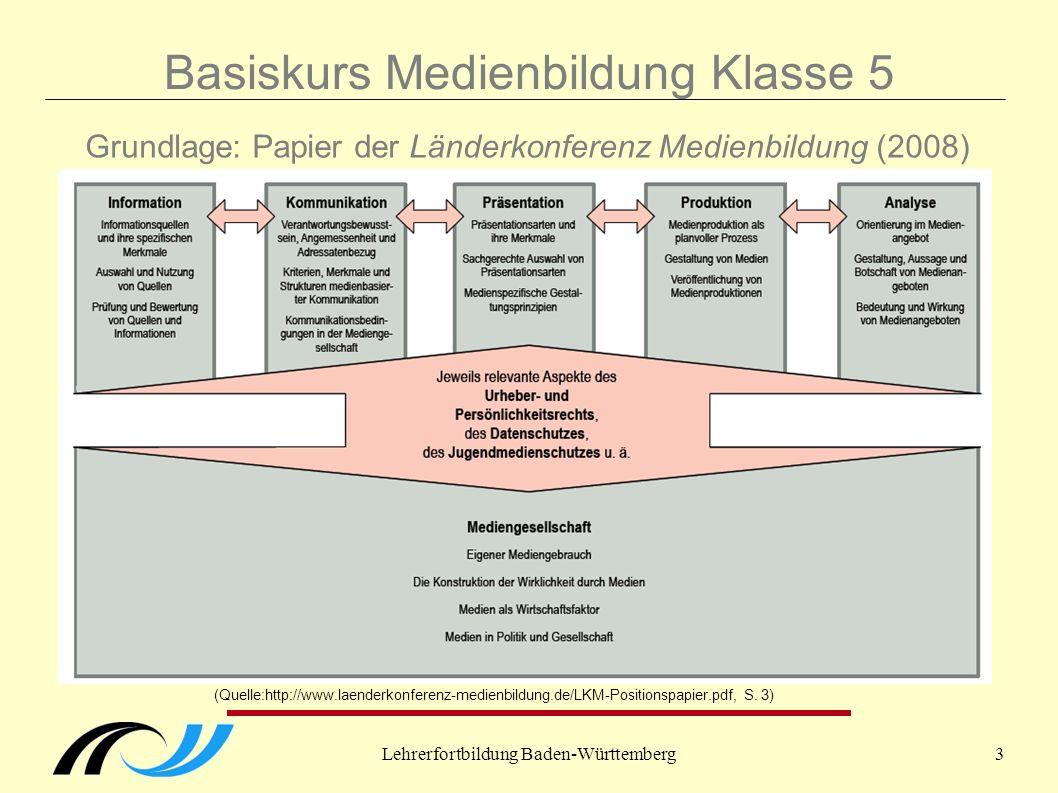 Lehrerfortbildung Baden-Württemberg3 Basiskurs Medienbildung Klasse 5 Grundlage: Papier der Länderkonferenz Medienbildung (2008) (Quelle:http://www.la