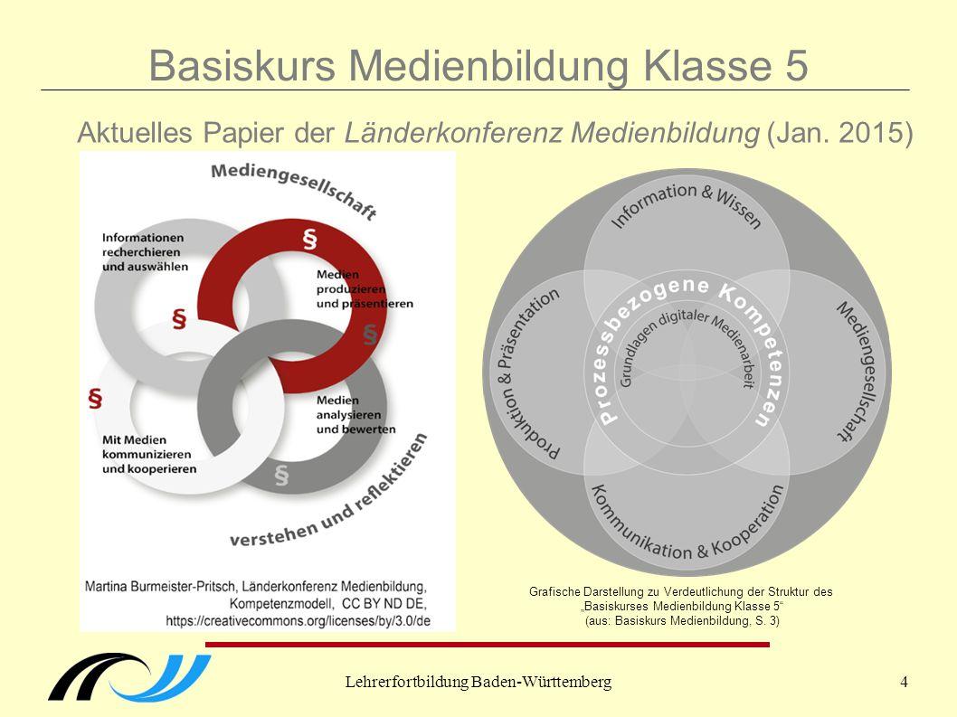 Lehrerfortbildung Baden-Württemberg4 Basiskurs Medienbildung Klasse 5 Aktuelles Papier der Länderkonferenz Medienbildung (Jan. 2015) Grafische Darstel
