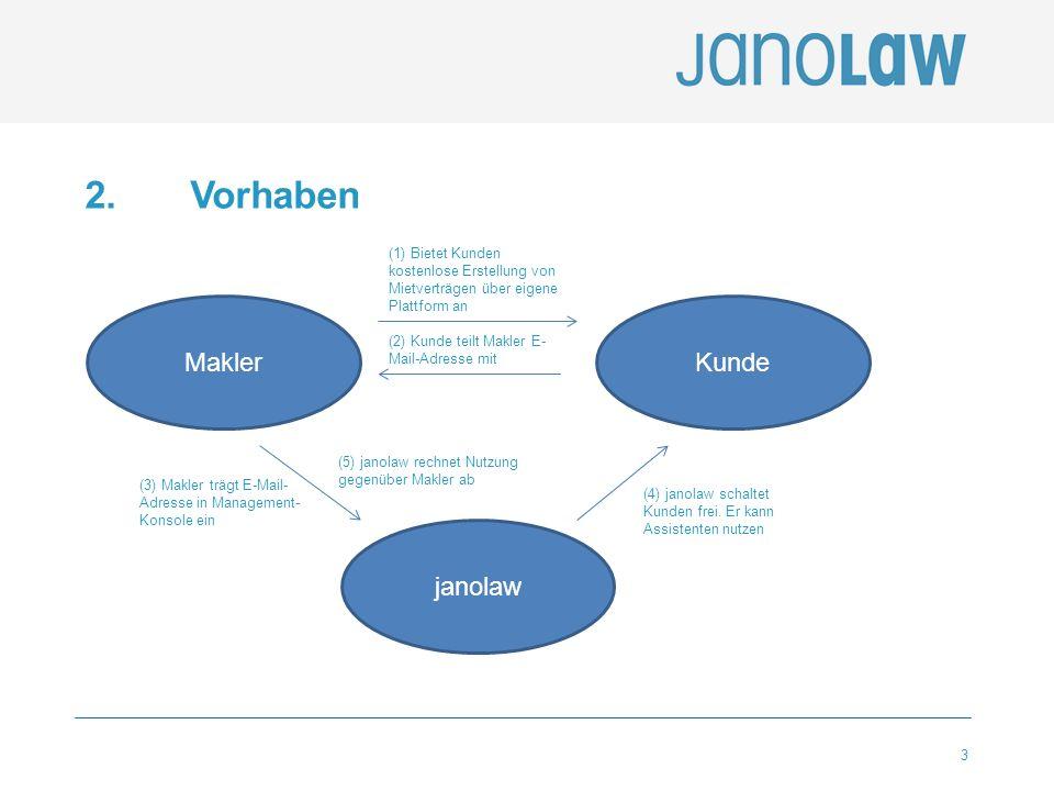 3 2. Vorhaben MaklerKunde janolaw (1) Bietet Kunden kostenlose Erstellung von Mietverträgen über eigene Plattform an (2) Kunde teilt Makler E- Mail-Ad