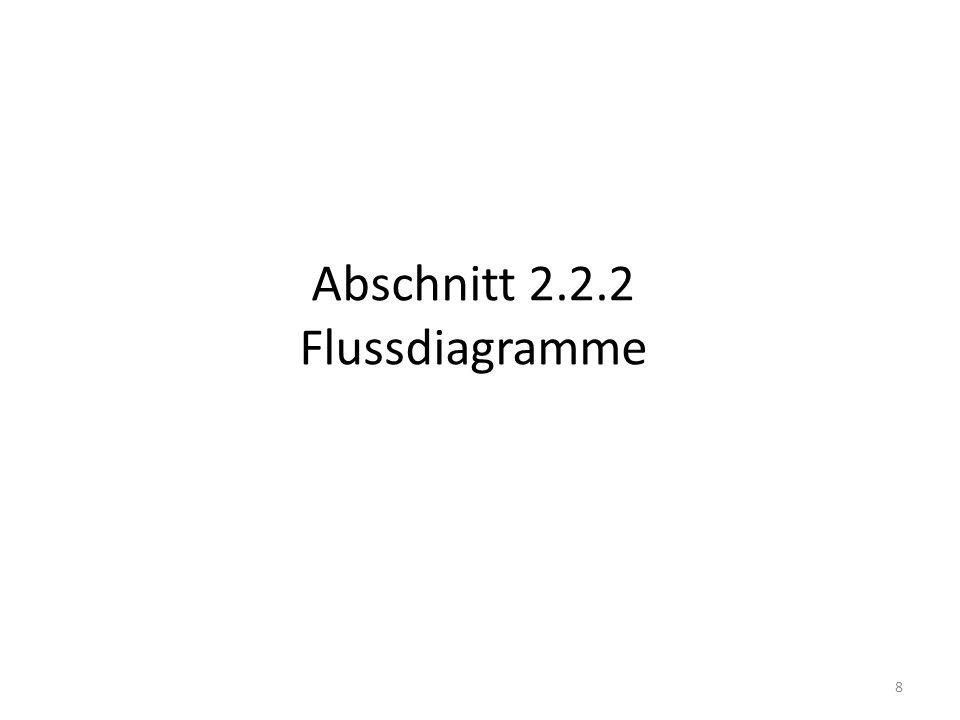 Abschnitt 2.2.2 Flussdiagramme 8