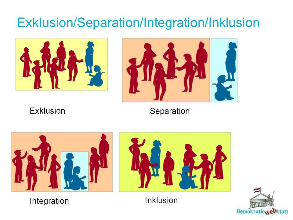 Exklusion/Separation/Integration/Inklusion Exklusion Separation Integration Inklusion