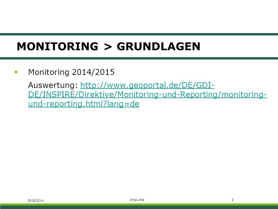  Monitoring 2014/2015 Auswertung: http://www.geoportal.de/DE/GDI- DE/INSPIRE/Direktive/Monitoring-und-Reporting/monitoring- und-reporting.html lang=dehttp://www.geoportal.de/DE/GDI- DE/INSPIRE/Direktive/Monitoring-und-Reporting/monitoring- und-reporting.html lang=de MONITORING > GRUNDLAGEN 28.05.2014 Anja Litka2