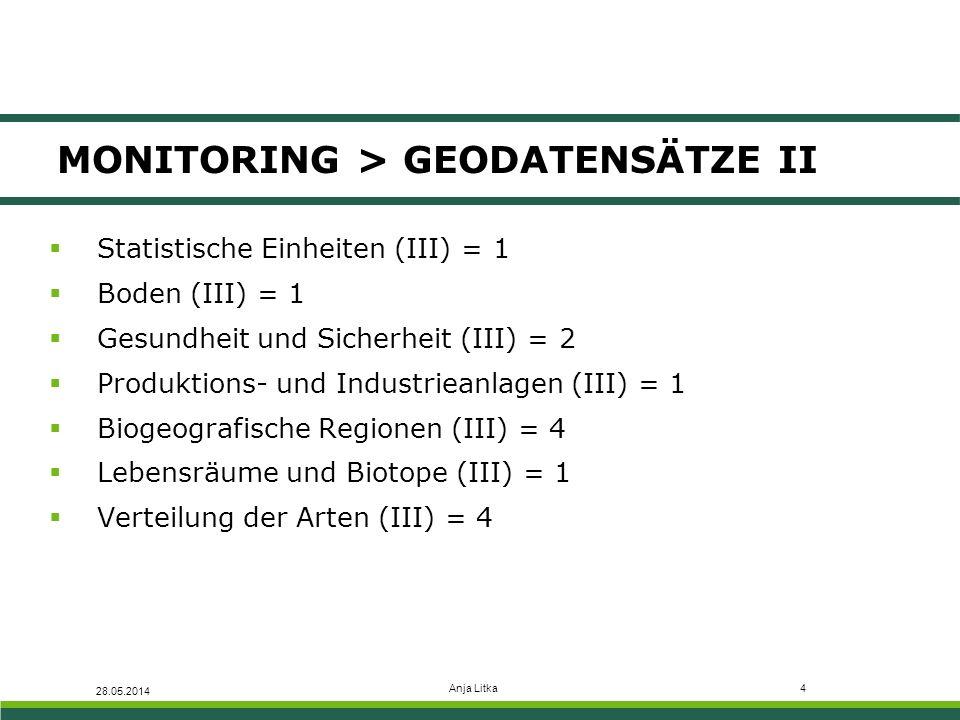 Anja Litka5 MONITORING > GEODATENDIENSTE 28.05.2014  Monitoring 2012/13 - 14 Geodatendienste gemeldet  Monitoring 2013/14 - 22 Geodatendienste gemeldet  Monitoring 2014/15 - 26 Geodatendienste gemeldet
