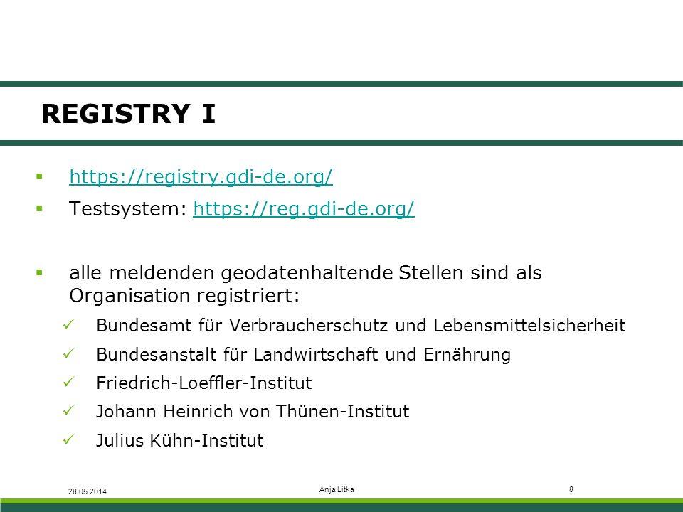 Anja Litka8 REGISTRY I 28.05.2014  https://registry.gdi-de.org/ https://registry.gdi-de.org/  Testsystem: https://reg.gdi-de.org/https://reg.gdi-de.org/  alle meldenden geodatenhaltende Stellen sind als Organisation registriert: Bundesamt für Verbraucherschutz und Lebensmittelsicherheit Bundesanstalt für Landwirtschaft und Ernährung Friedrich-Loeffler-Institut Johann Heinrich von Thünen-Institut Julius Kühn-Institut