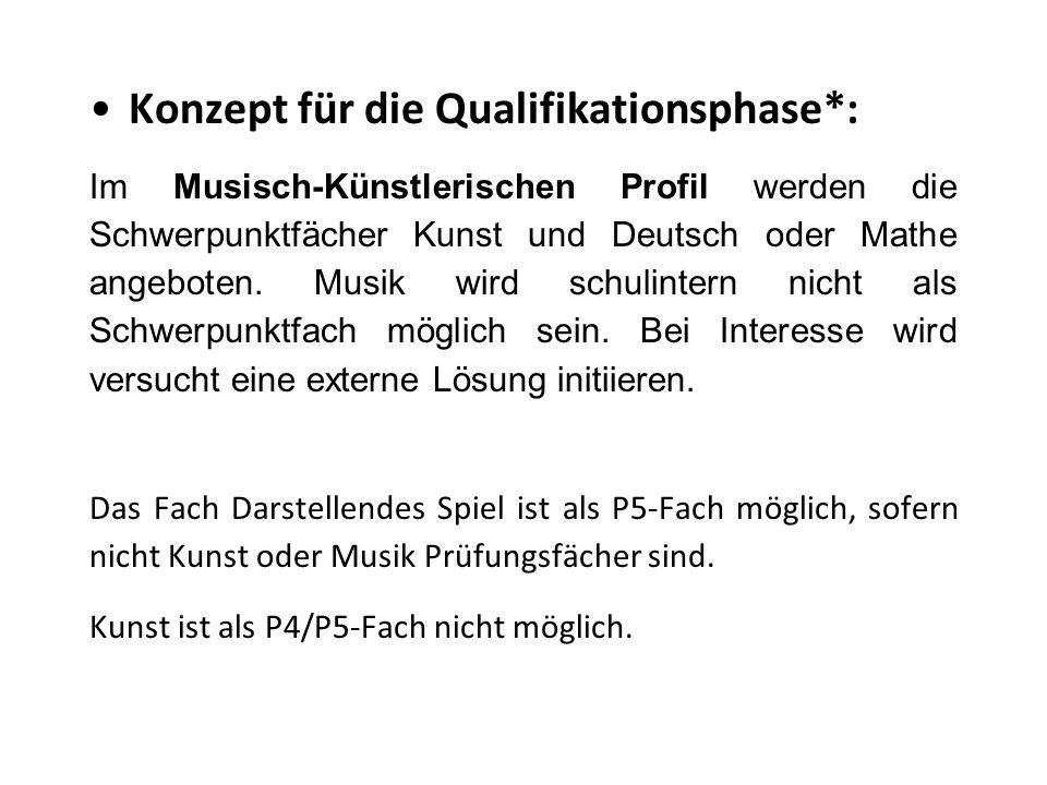 Konzept für die Qualifikationsphase*: Im Musisch-Künstlerischen Profil werden die Schwerpunktfächer Kunst und Deutsch oder Mathe angeboten.