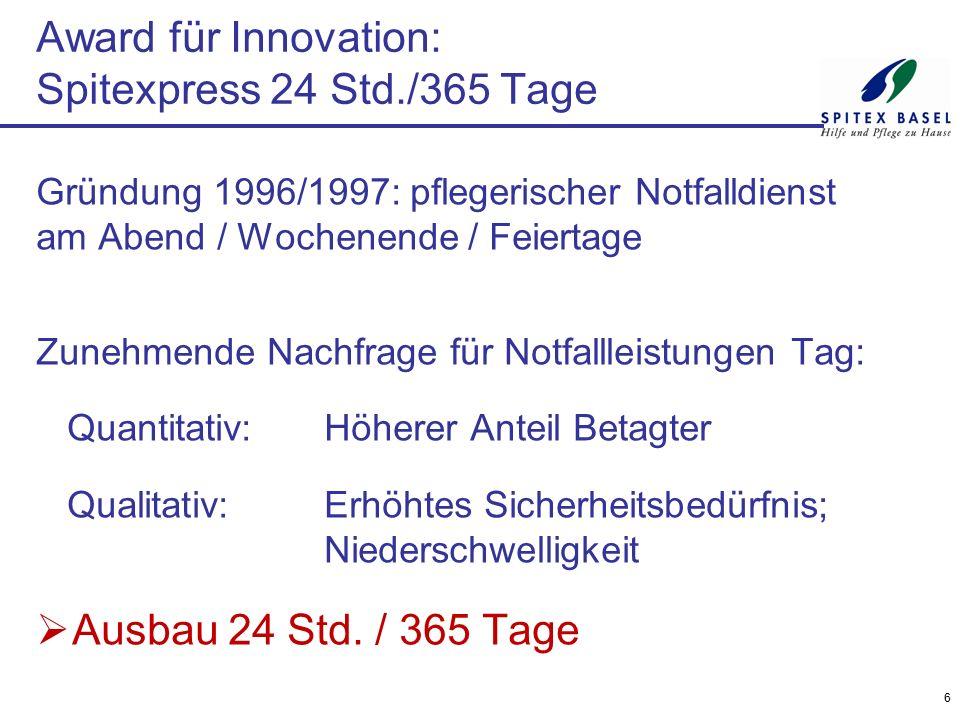 Award für Innovation: Spitexpress 24 Std./365 Tage Gründung 1996/1997: pflegerischer Notfalldienst am Abend / Wochenende / Feiertage Zunehmende Nachfr