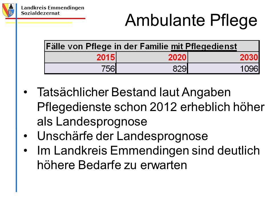 Landkreis Emmendingen Sozialdezernat Ambulante Pflege Tatsächlicher Bestand laut Angaben Pflegedienste schon 2012 erheblich höher als Landesprognose U