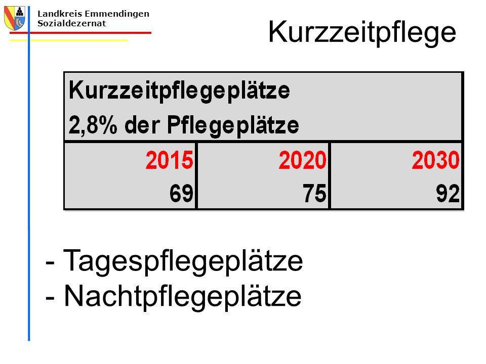 Landkreis Emmendingen Sozialdezernat - Tagespflegeplätze - Nachtpflegeplätze Kurzzeitpflege