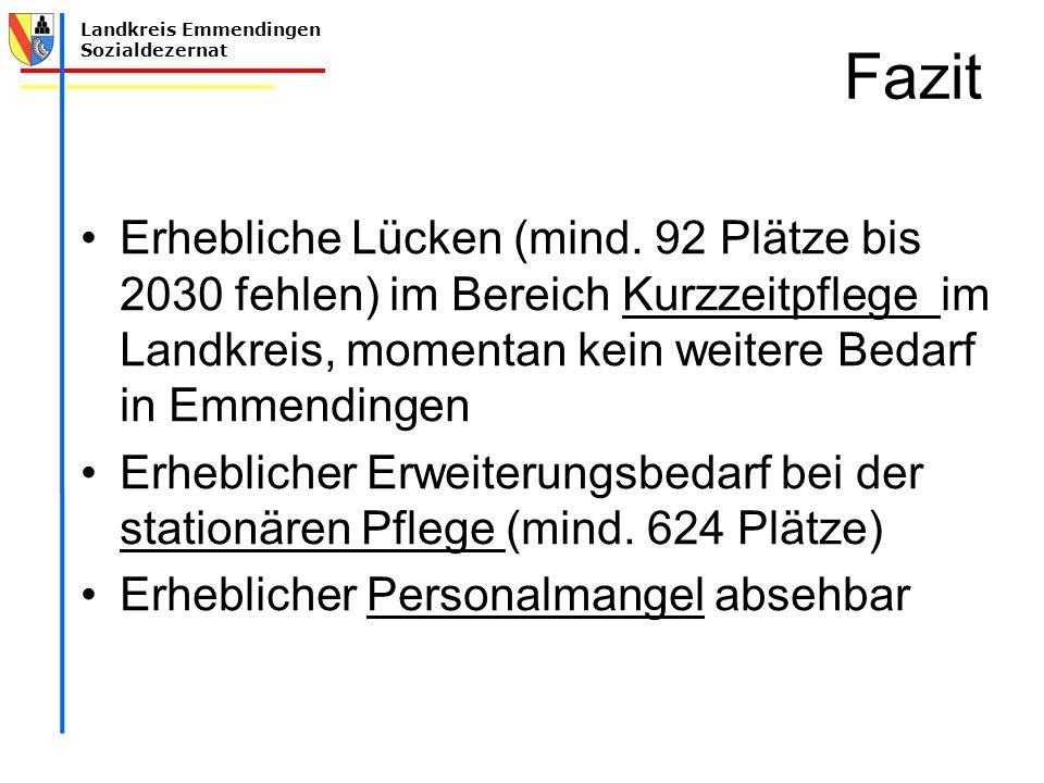 Landkreis Emmendingen Sozialdezernat Fazit Erhebliche Lücken (mind. 92 Plätze bis 2030 fehlen) im Bereich Kurzzeitpflege im Landkreis, momentan kein w