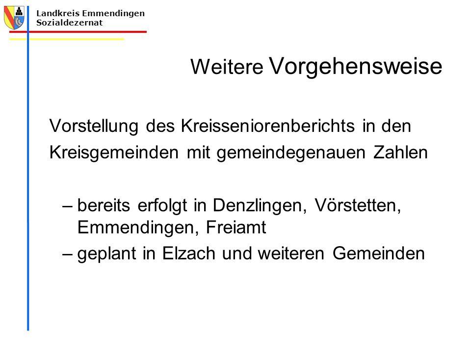 Landkreis Emmendingen Sozialdezernat Weitere Vorgehensweise Vorstellung des Kreisseniorenberichts in den Kreisgemeinden mit gemeindegenauen Zahlen –be