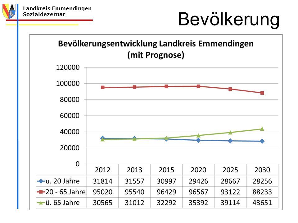 Landkreis Emmendingen Sozialdezernat Häusliche Pflege 2/3 werden von Angehörigen gepflegt Gruppen für pflegende Angehörige werden von verschiedenen Trägern angeboten