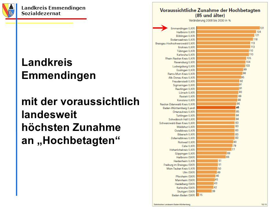 """Landkreis Emmendingen Sozialdezernat Landkreis Emmendingen mit der voraussichtlich landesweit höchsten Zunahme an """"Hochbetagten"""""""