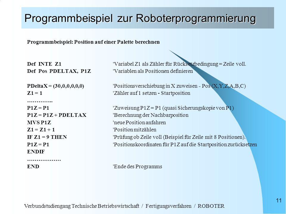 Verbundstudiengang Technische Betriebswirtschaft / Fertigungsverfahren / ROBOTER 11 Programmbeispiel zur Roboterprogrammierung Programmbeispiel: Position auf einer Palette berechnen Def INTE Z1 Variabel Z1 als Zähler für Rücksetzbedingung = Zeile voll.