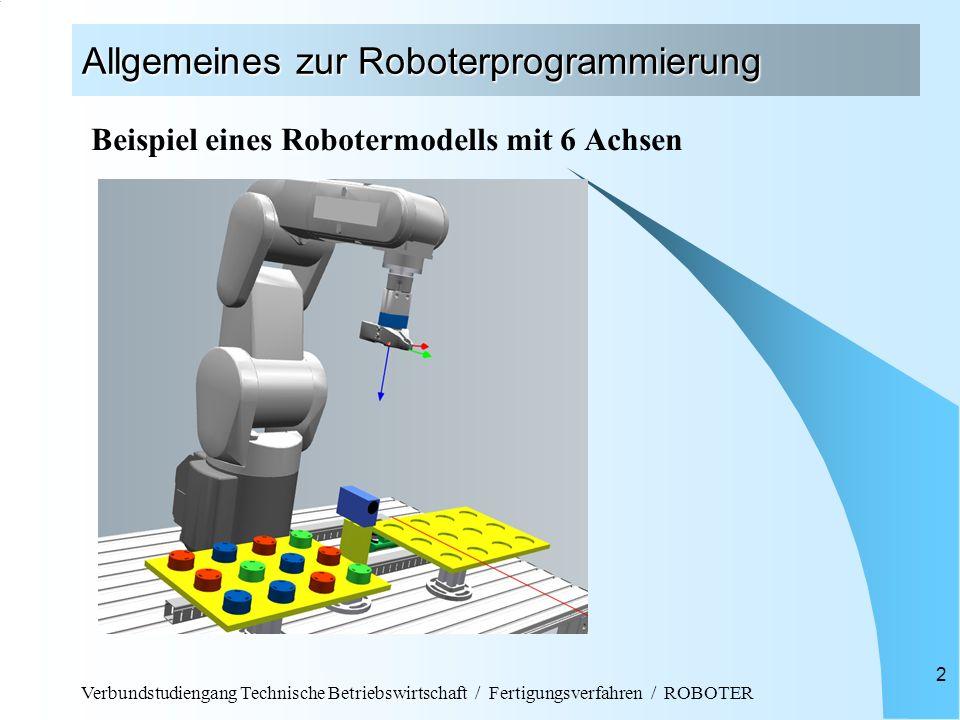 Verbundstudiengang Technische Betriebswirtschaft / Fertigungsverfahren / ROBOTER 2 Allgemeines zur Roboterprogrammierung Beispiel eines Robotermodells mit 6 Achsen