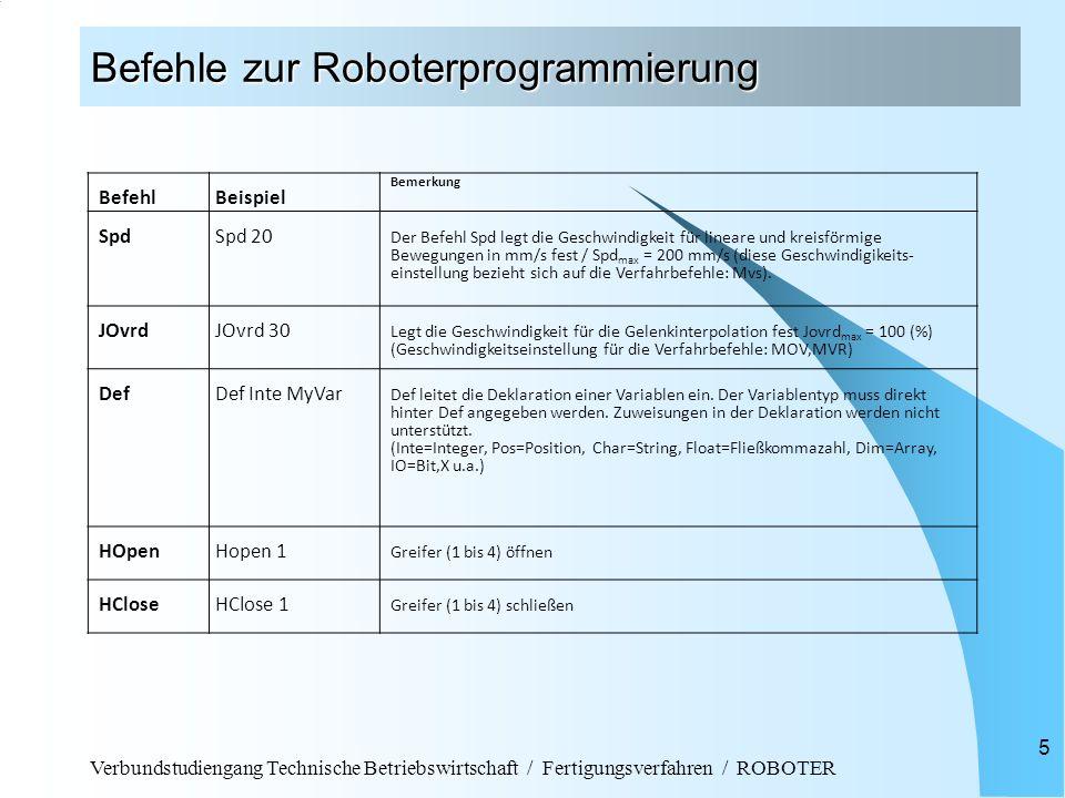 Verbundstudiengang Technische Betriebswirtschaft / Fertigungsverfahren / ROBOTER 5 Befehle zur Roboterprogrammierung BefehlBeispiel Bemerkung SpdSpd 2