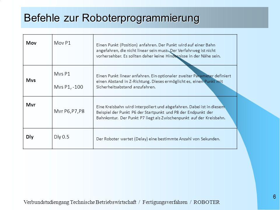 Verbundstudiengang Technische Betriebswirtschaft / Fertigungsverfahren / ROBOTER 6 Befehle zur Roboterprogrammierung MovMov P1 Einen Punkt (Position) anfahren.