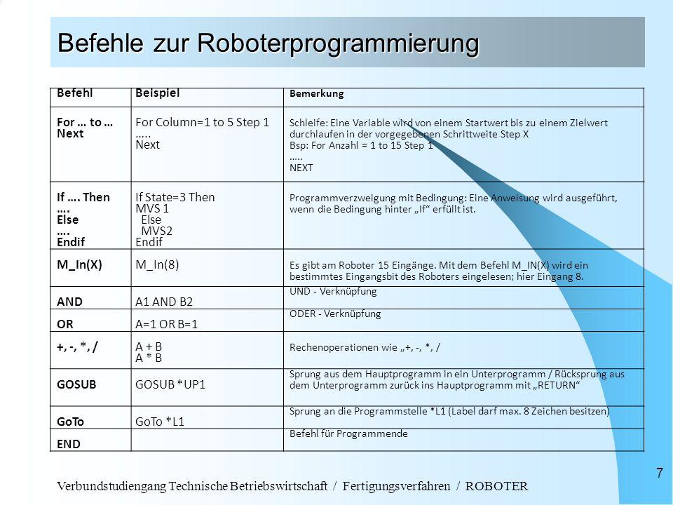 Verbundstudiengang Technische Betriebswirtschaft / Fertigungsverfahren / ROBOTER 7 Befehle zur Roboterprogrammierung BefehlBeispiel Bemerkung For … to