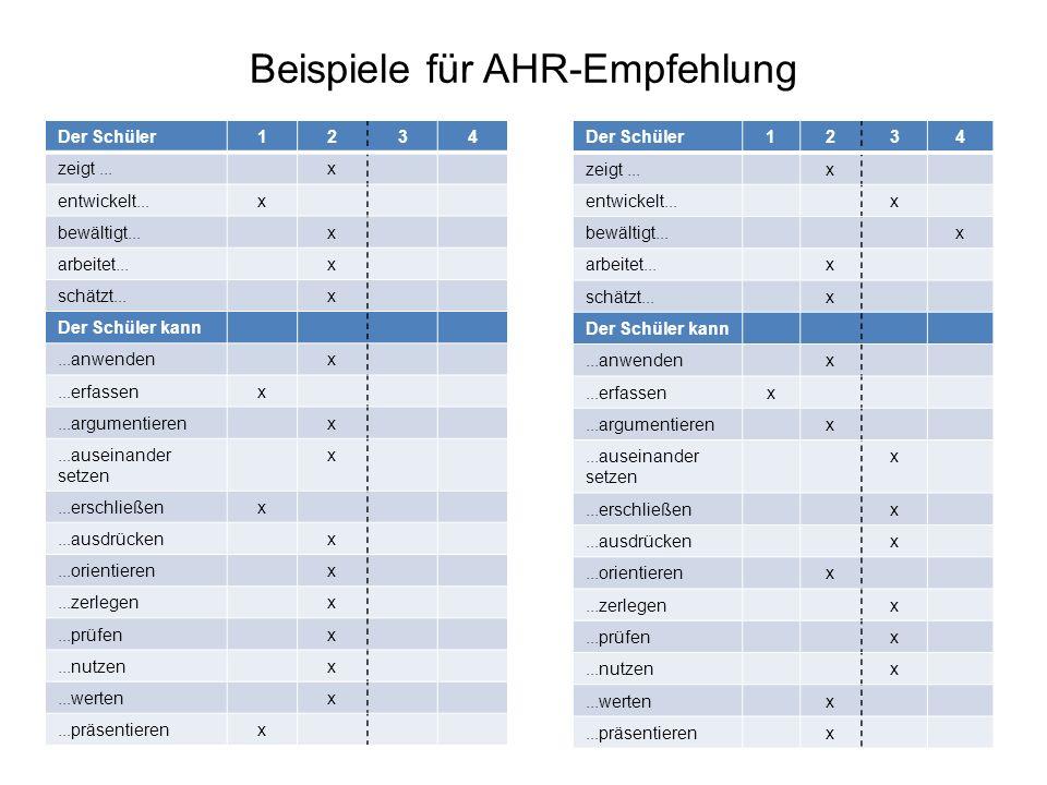 Beispiele für AHR-Empfehlung Der Schüler1234 zeigt...x entwickelt...x bewältigt...x arbeitet...x schätzt...x Der Schüler kann...anwendenx...erfassenx.