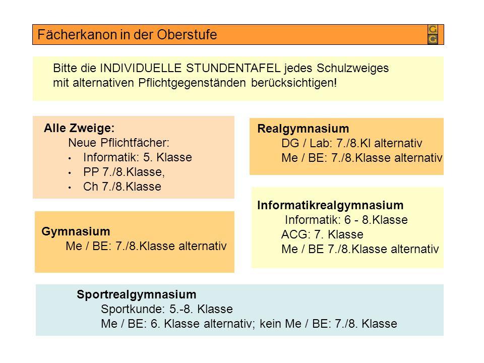 Fächerkanon in der Oberstufe Sportrealgymnasium Sportkunde: 5.-8.