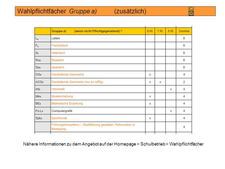 Wahlpflichtfächer Gruppe a) (zusätzlich) Nähere Informationen zu dem Angebot auf der Homepage > Schulbetrieb > Wahlpflichtfächer