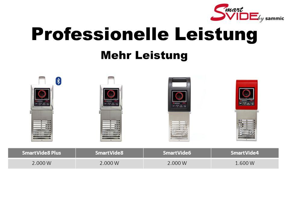 Professionelle Leistung Mehr Leistung SmartVide8 PlusSmartVide8SmartVide6SmartVide4 2.000 W 1.600 W