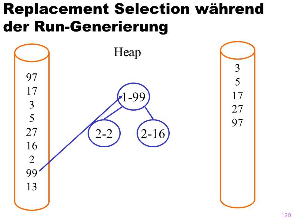120 Replacement Selection während der Run-Generierung 97 17 3 5 27 16 2 99 13 3 5 17 27 97 Heap 1-99 2-22-16