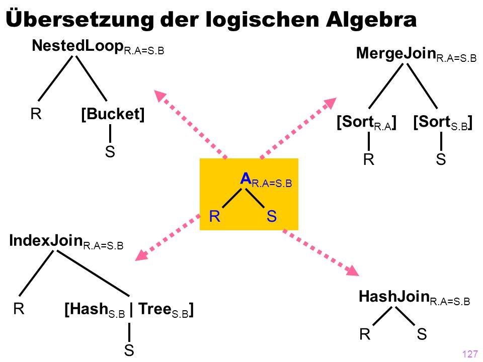 127 Übersetzung der logischen Algebra RS A R.A=S.B RS HashJoin R.A=S.B RS MergeJoin R.A=S.B [Sort R.A ][Sort S.B ] R S IndexJoin R.A=S.B [Hash S.B | Tree S.B ] R S NestedLoop R.A=S.B [Bucket]
